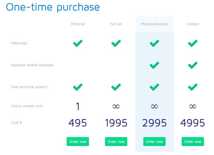 ModelNet review - Start your own webcam website business