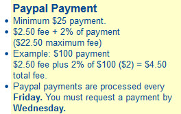 juicyads Paypal payment requirements