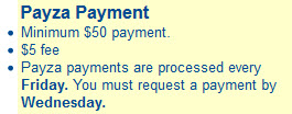 juicyads Payza payment requirements