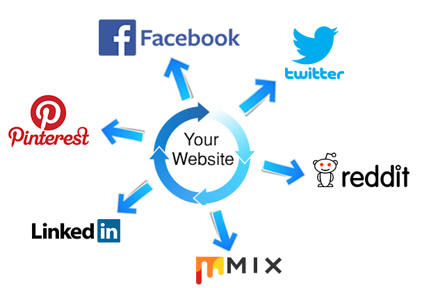 Adult SEO and The Art of Link Building