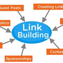 Link Building that isn't Fatigue