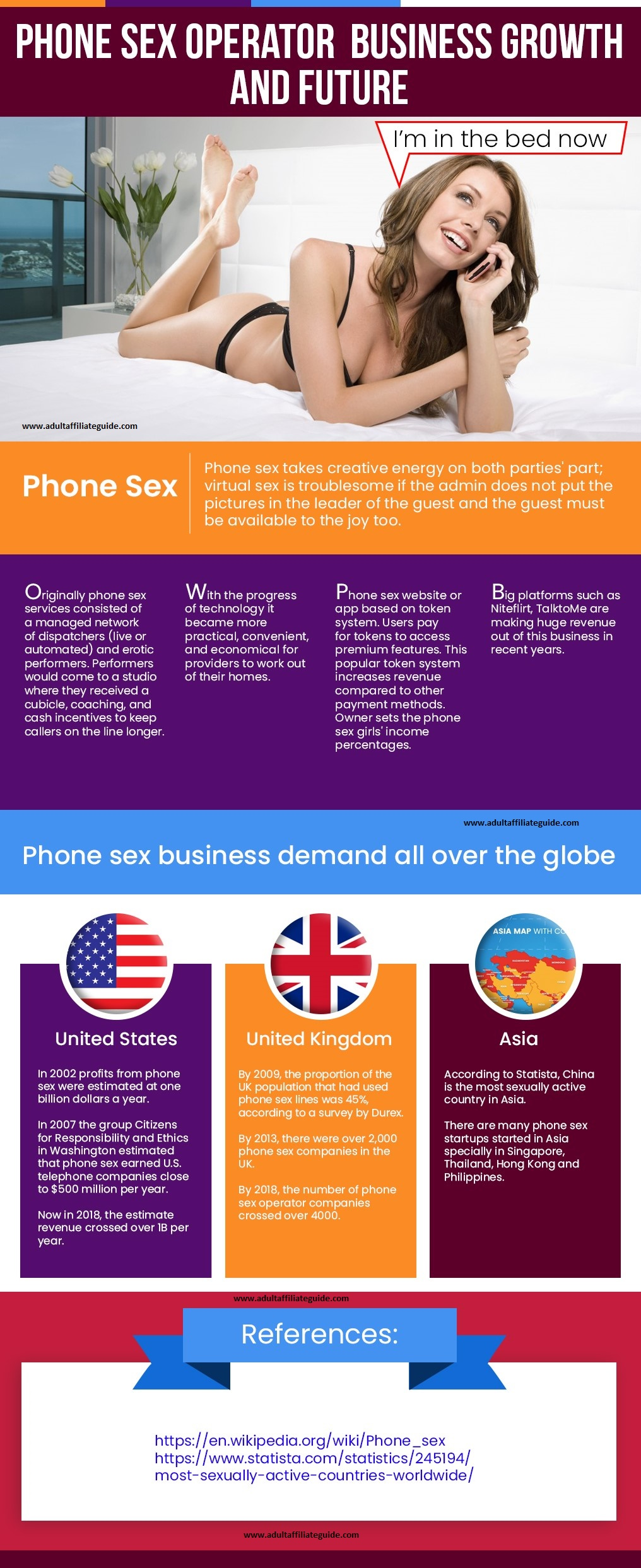 Phone Sex Operator Businesses